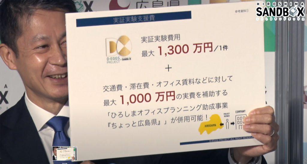 実証実験費用 最大1,300万円/1件+交通費・滞在費・オフィス賃 最大1,000万円